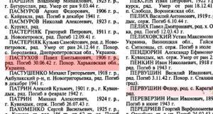 Пастухов  Павел Емельянович